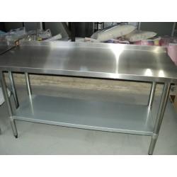 Línea Industrial Gastronomía
